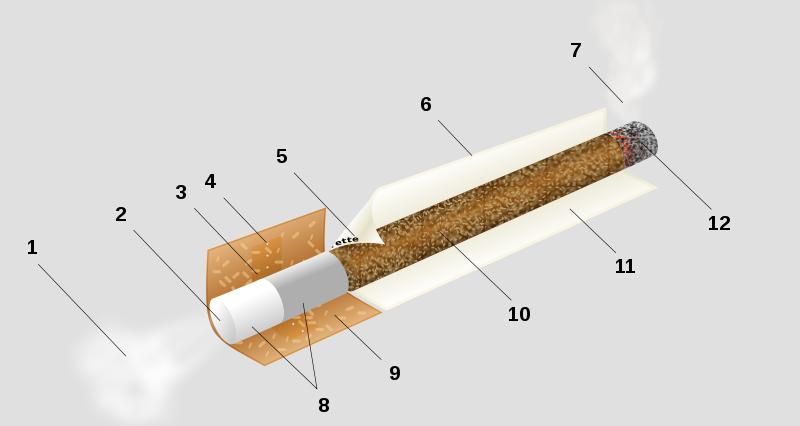 800px-cigarette_grey_backgroung-keysvg